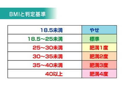 出典:http://www.asahigroup-holdings.com/company/research/hapiken/census/bn/20080125/